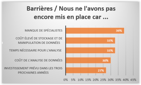 Barrières Big Data