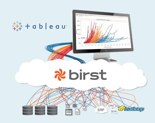 Tableau Software + Birst