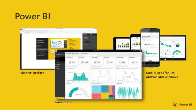 pbi-interfaces