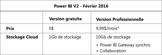 pricing-power-bi