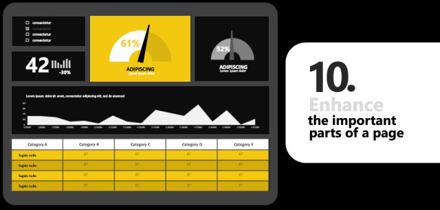 microsoft power bi enhance the important parts of page